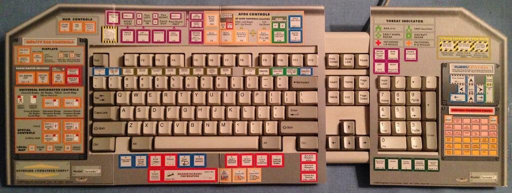 keyboard overlay template - keyboard templates